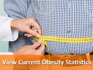 View current obesity statistics by Mexico Bariatric Center