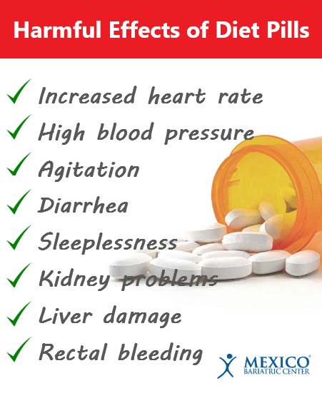 Harmful Effects of Diet Pills and Supplements