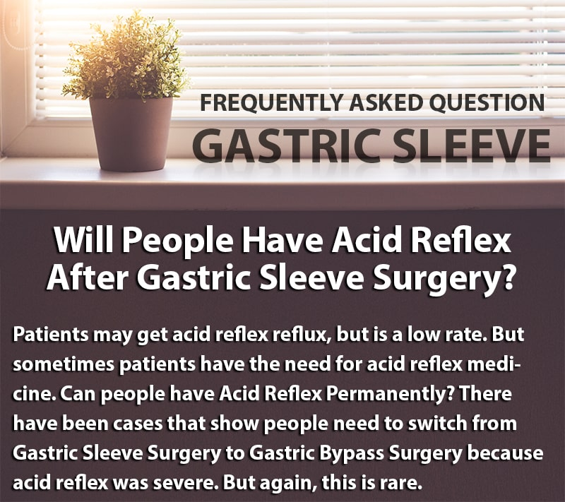 Acid Reflux after Gastric Sleeve Surgery - Sleeve Gastrectomy