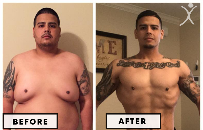 Kevin Body Building Success Story