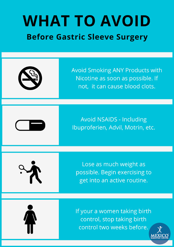 Quit Smoking Before and After Gastric Sleeve Surgery