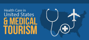 medical tourism infographic 1