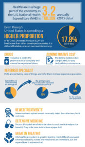 medical tourism infographic 3
