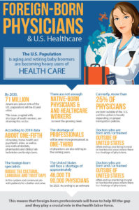 medical tourism infographic 2