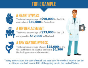 medical tourism infographic 5