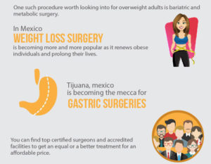 medical tourism infographic 6