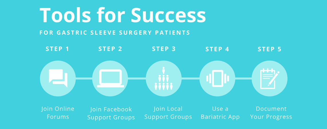 tools for long-term gastric sleeve surgery success
