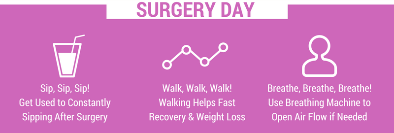 Gastric Sleeve Surgery Day