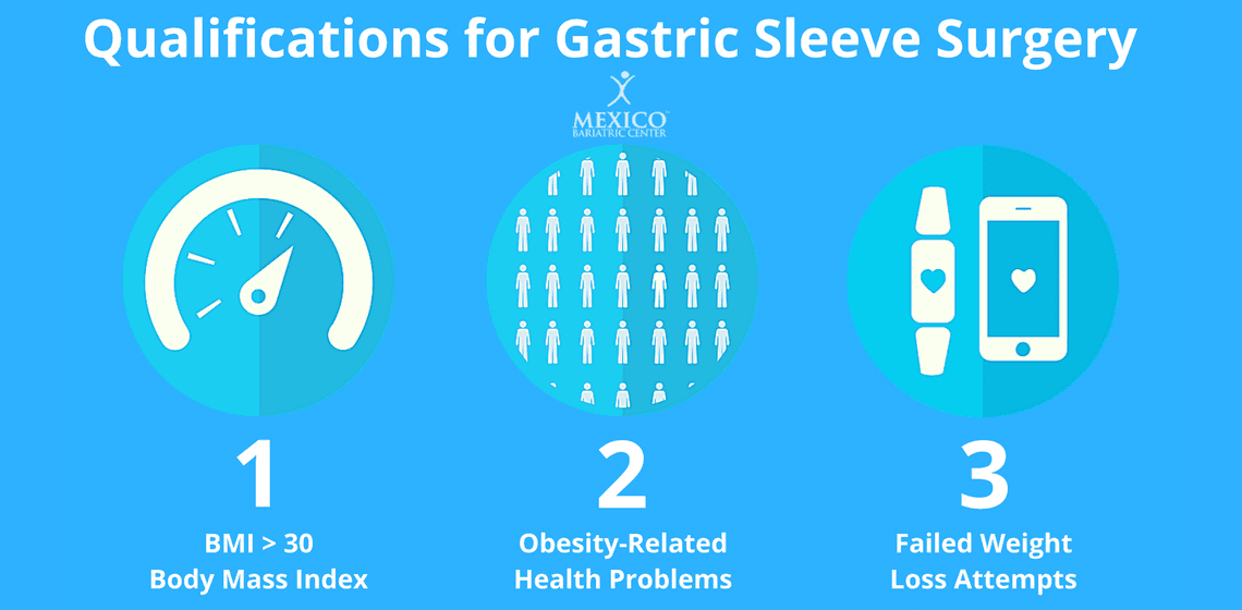 qualifications for gastric sleeve surgery