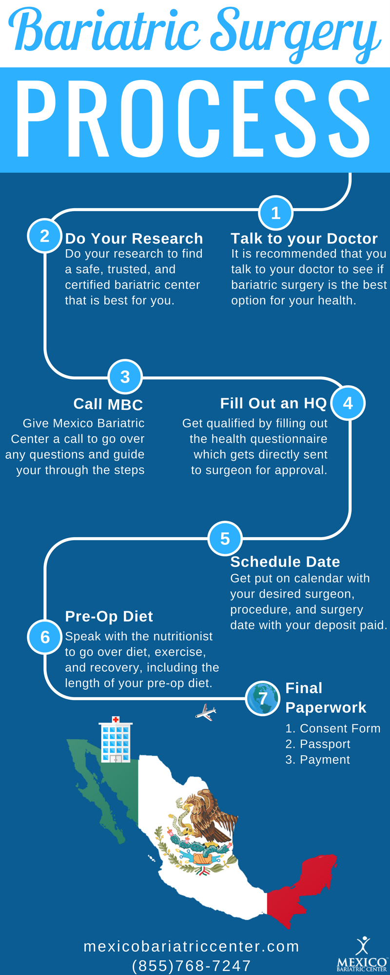 weight solutions clinic bariatric surgery center Sansum clinic's bariatric surgery center of excellence offers a full range of  minimally invasive procedures for life-changing weight loss join a free seminar.