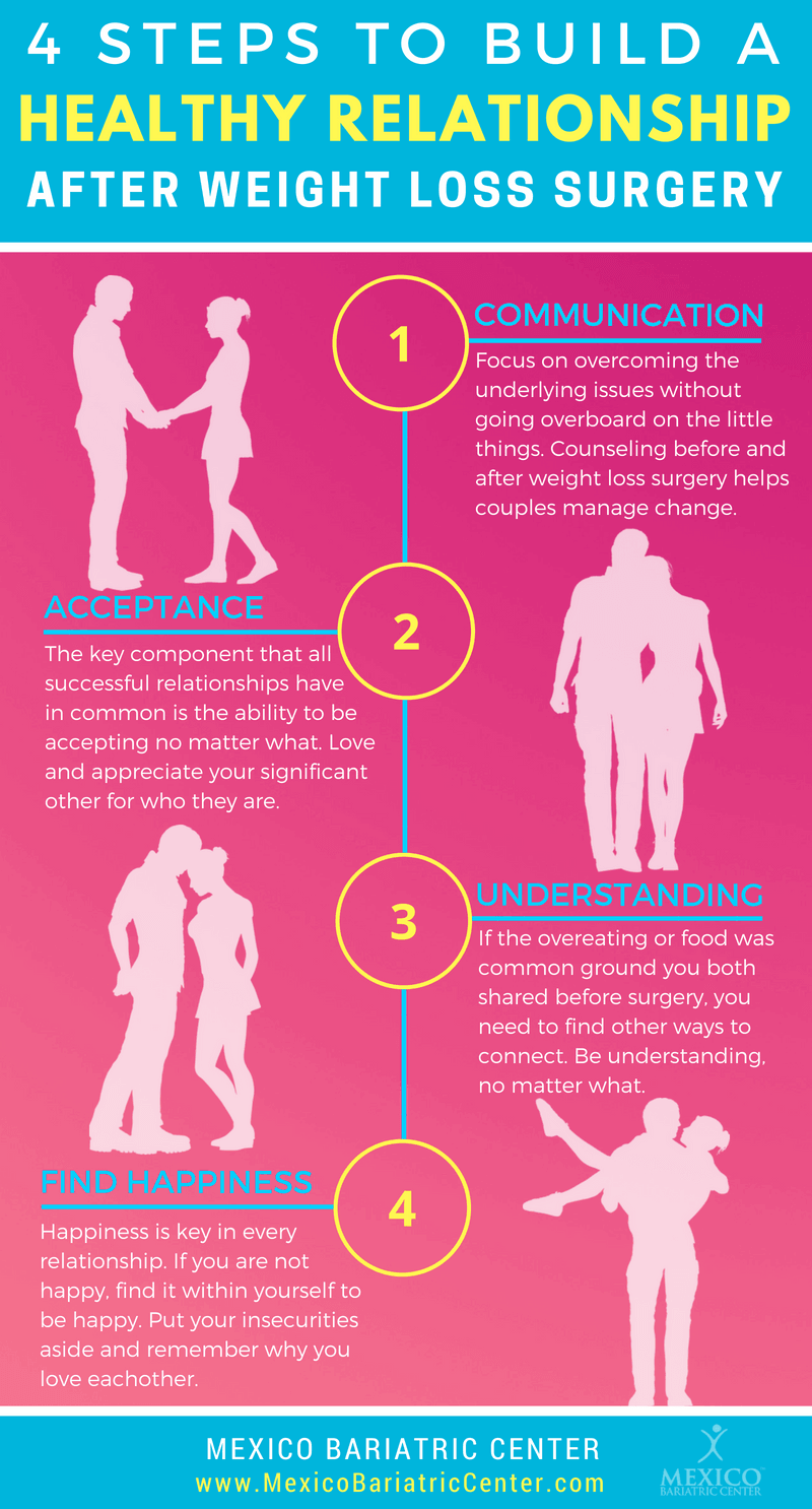 4 Steps to build a health relationship after weight loss surgery - marriage after weight loss surgery