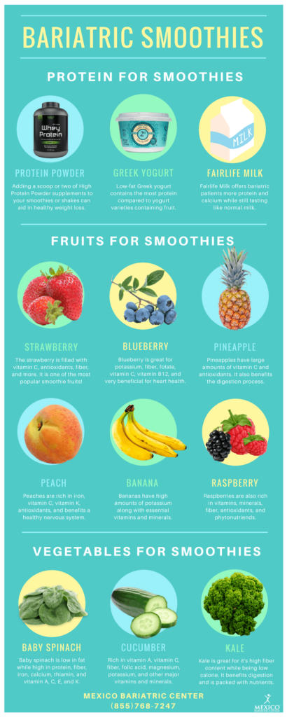 Bariatric Smoothies Recipes and Protein Shakes Infographic