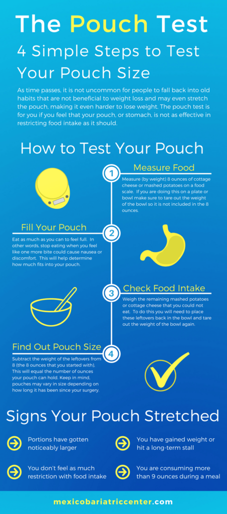 The Pouch Test - 4 Simple Steps to Test Your Pouch Size Infographic-2