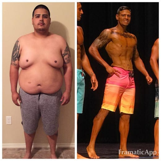 Kevin Ayala - Gastric Sleeve Surgery - Gastric Sleeve Before and After Pictures - Male Photos - Body Builder