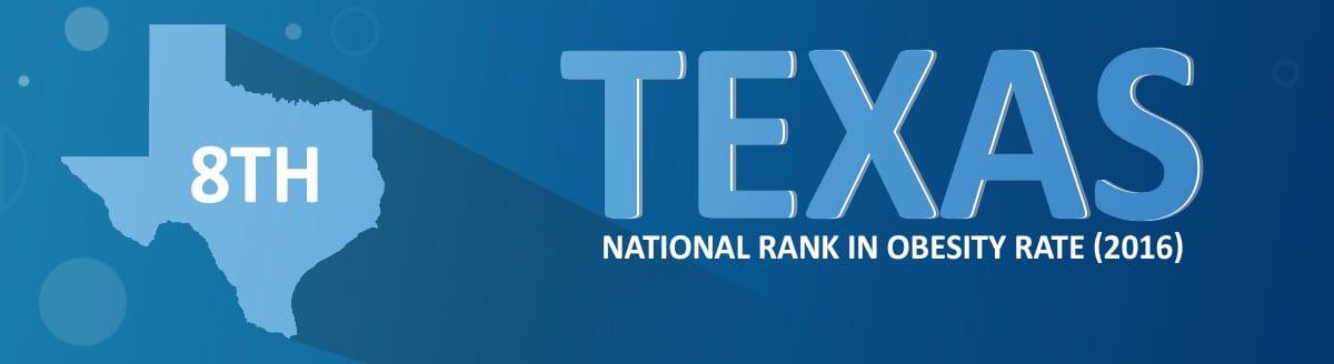 Texas Obesity Rate - Mexico Bariatric Center - Dallas Texas Seminar - 2016