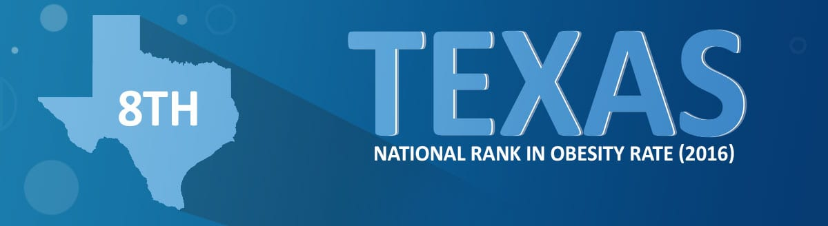 Texas National Rank in Obesity Rate 2016