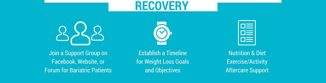 Gastric Sleeve Recovery - Recovery After Gastric Sleeve Surgery
