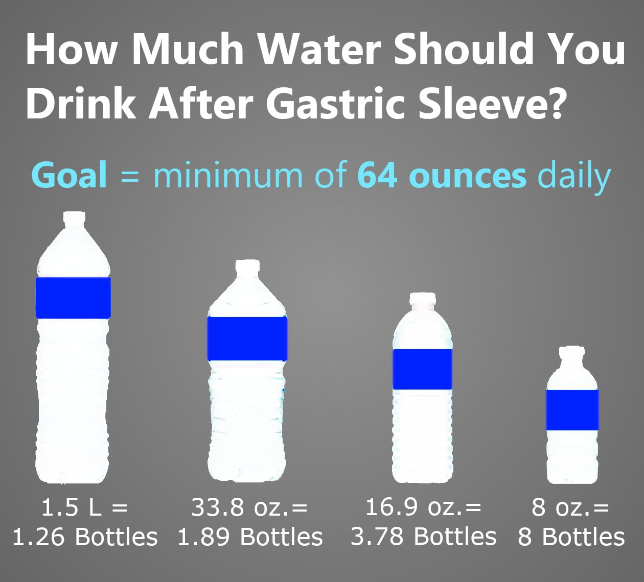 How Much Water Should You Drink After Gastric Sleeve - Dehydration After Gastric Sleeve Surgery