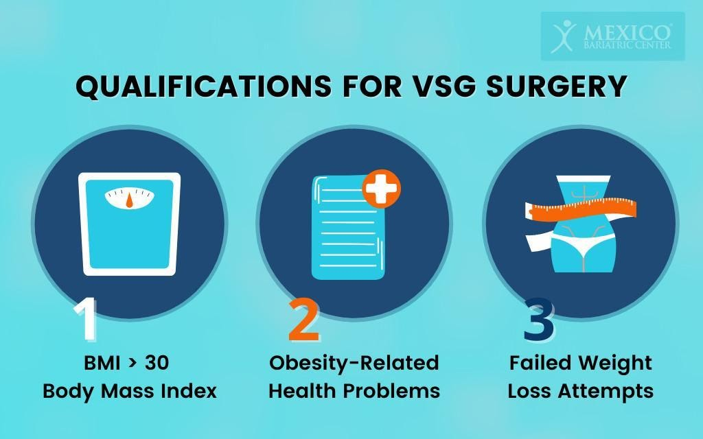 VSG surgery candidacy and qualification requirements