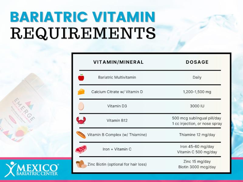 Bariatric Surgery Vitamins Requirements - Mexico Bariatric Center