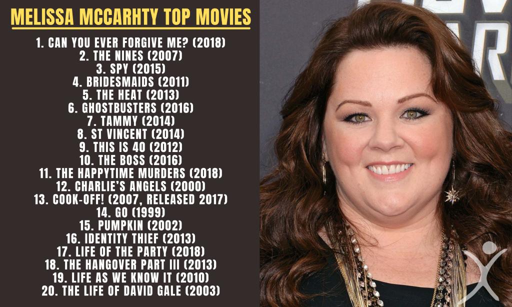 melissa mccarthy top 20 movies ranked